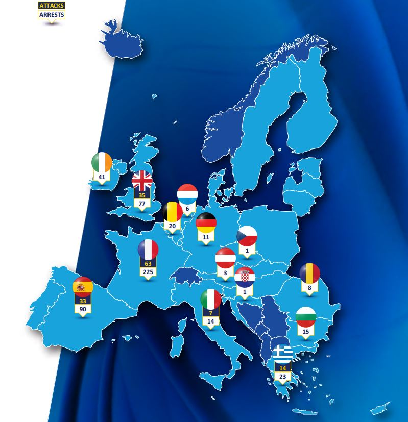 EU Terrorism Situation and Trend Report 2014